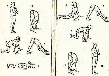 Pant_Pratinidhi_1928_Surya_Namaskar_Sequence